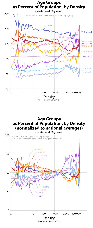 density-age.png